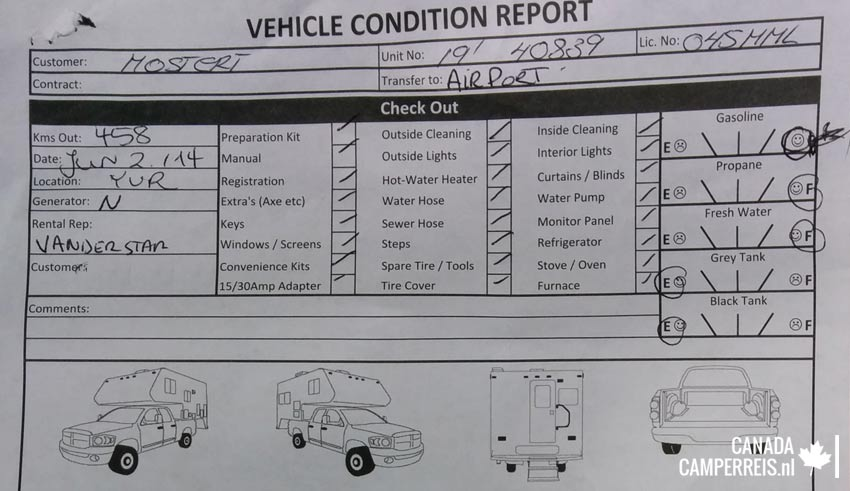 Vehicle condition report camper